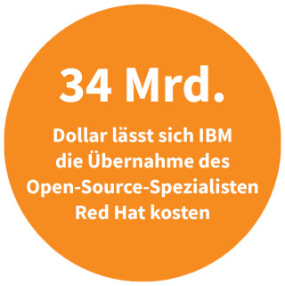 IBM Red Hat Deal