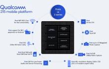 Die Snapdragon 215 Plattform