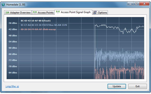 Homedale analysiert alle WLAN-Netze in der näheren Umgebung.