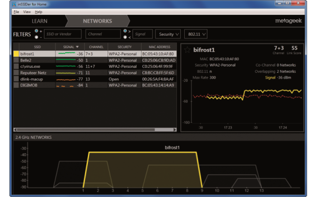 Platz 15 – inSSIDer Home: Das Diagramm zeigt die Signalstärke der Funkkanäle aller WLANNetze in der Umgebung