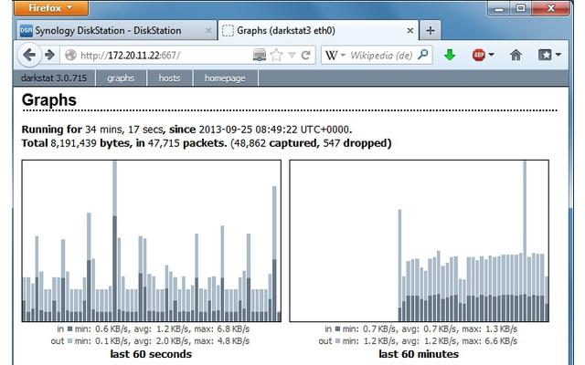 Darkstat für Synology - Die Open-Source-App überwacht den Netzwerkverkehr Ihres Synology-Servers. Die Freeware liefert hierfür die Aufzeichnungsdaten in detaillierten Statistiken.