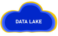 Cloud Data Lake