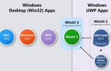 WinUI3