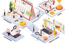 IT-Projekte