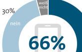 Bitcom-Umfrage: Mehrheit will im Flugzeug Smartphone nutzen