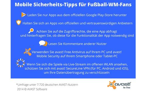 WM2014 - Wer WM-Informationen über sein Smartphone bezieht, der sollte einige Sicherheits-Tipps beherzigen.