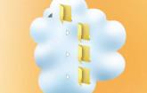 WebDAV — die FTP-Alternative
