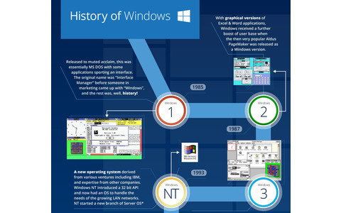 Windows 1 - NT