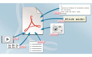 PDF-Inhalte: Ein PDF-Dokument enthält Texte, Linien und Formatierungen. Schriftarten, Bilder und Videos sind als Dateien eingebettet. Javascript bringt Interaktivität in ein PDF und Metadaten legen unter anderem fest, auf welcher Seite das PDF startet, we