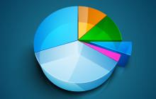 Marktanteile Betriebssystem und Browser