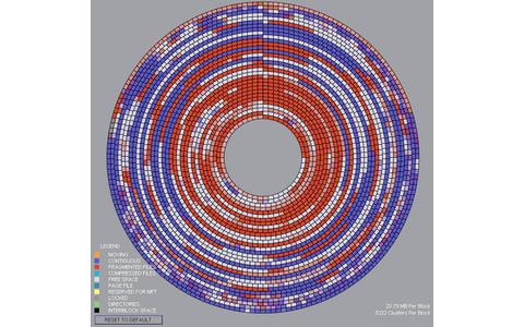 Fragmentierung: Jeder Löschvorgang erzeugt Lücken im Dateisystem. Neue Dateien speichert Windows zuerst in den Lücken. Ist eine Lücke nicht groß genug, kommen die restlichen Stücke woanders hin. Beim Aufruf der Datei müssen die Leseköpfe der Festplatte di