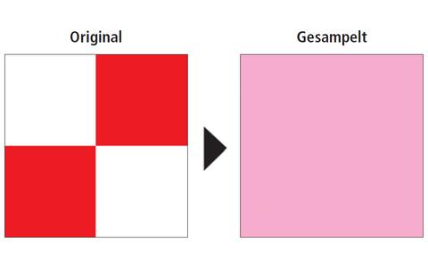 Farbton mitteln (Farben-Subsampling): Das Foto wird in Blöcke von vier Bildpunkten eingeteilt. Aus den Farbtönen aller vier Bildpunkte wird ein Mittelwert gebildet. Der Mittelwert ersetzt dann die ursprüngliche Farbe.