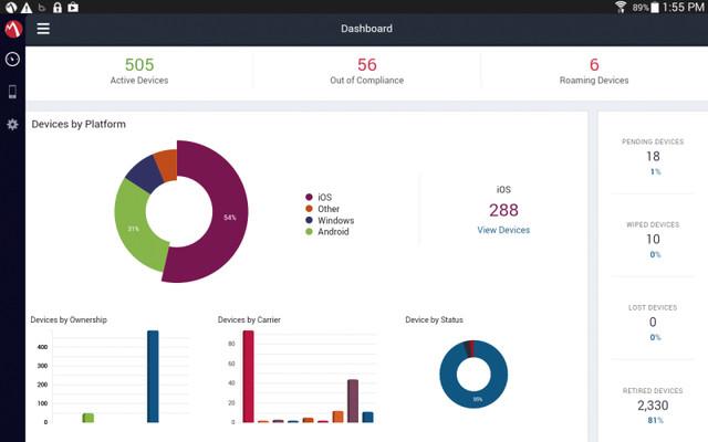 Mobile-Device-Management-Tools im Test - com! professional