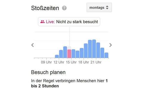 Google Stoßzeiten in einem Restaurant